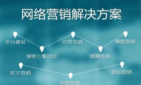 推点商城_长沙点看网络科技有_网络推广一点效果没有